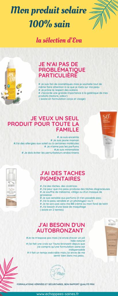 crème-solaire-produit-sain-infographie