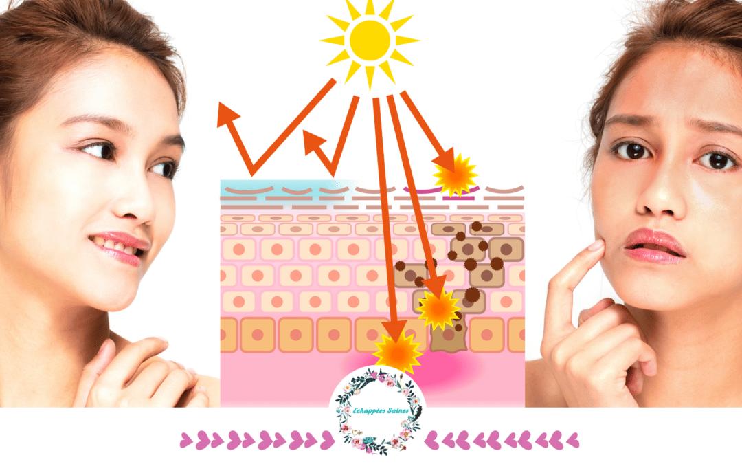 méfaits-soleil-prevenir-soulager-titre